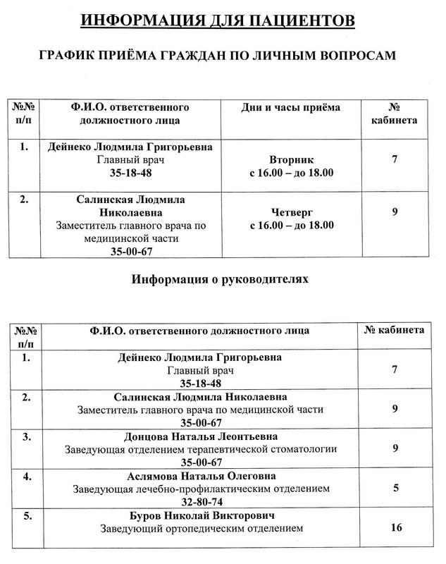 цгб ноябрьск расписание врачей